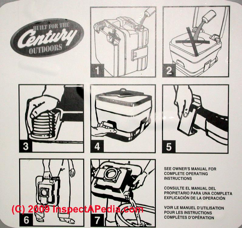 Guide To Portable Chemical Toilets How To Use Clean Empty And