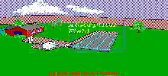 How To Find Or Locate The Septic Drainfield Video