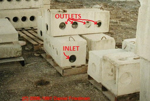 Septic System D Box Septic Distribution Boxes The D Box