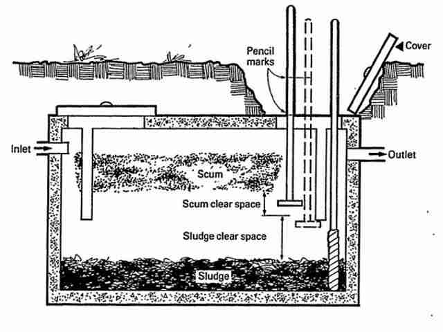 How To Measure Septic Tank Bottom Sludge Thickness Level