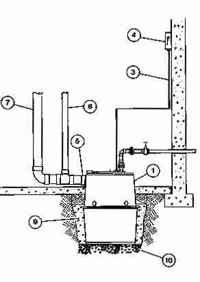 septic pump installation guide rh inspectapedia com  myers grinder pump wiring diagram