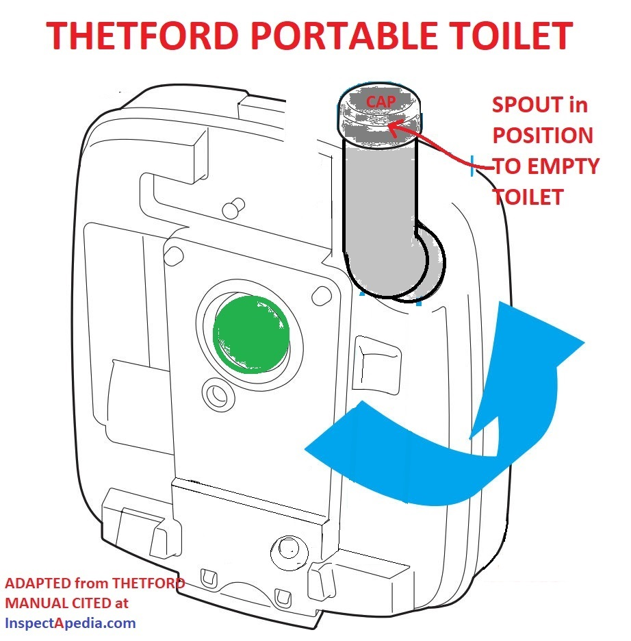 Guide to portable chemical toilets: how to use, clean, empty