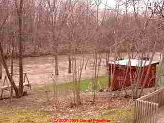 Flooded septic system by Wappingers Creek in New York