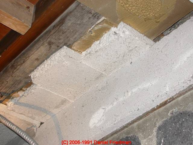 Asbestos Cement Board : Asbestos heat sound insulation manufacture