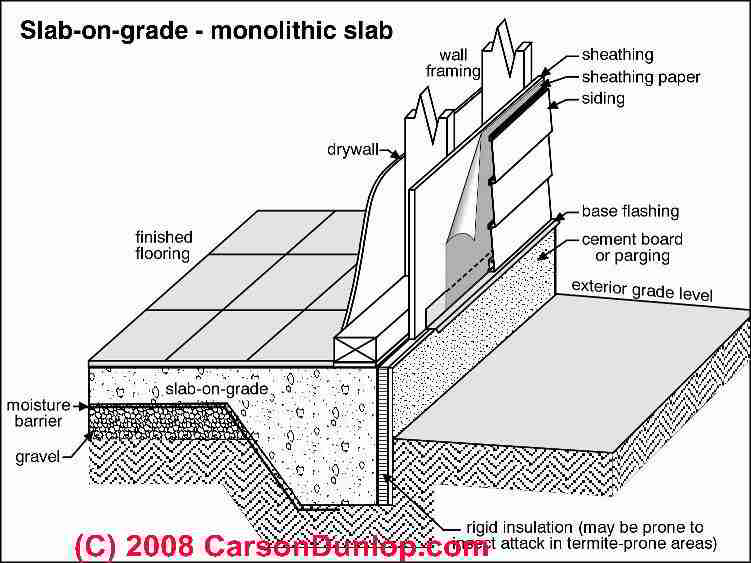 How to identify building foundation construction methods for Slab foundation vs basement
