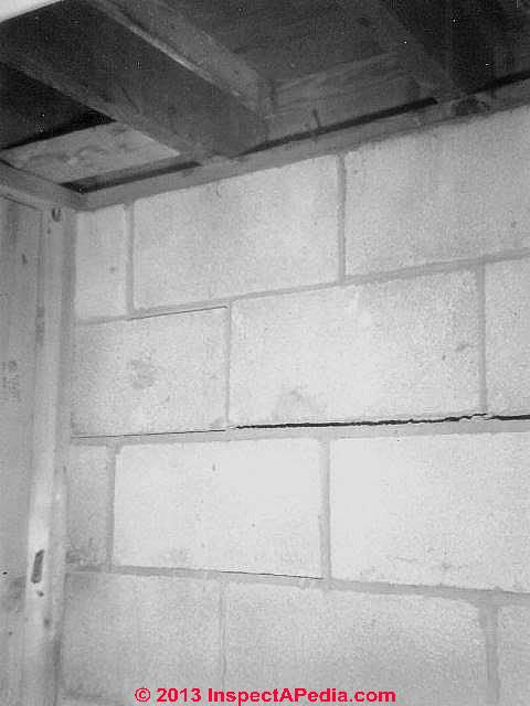 Foundation cracks horizontal how to evaluate and for Block foundation