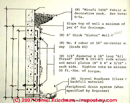 How to repair bulged cracked building foundations using pilasters photograph of foundation anchors solutioingenieria Choice Image