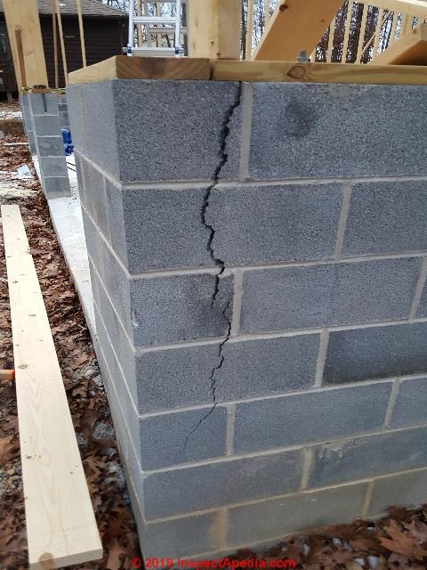 Vertical S In Concrete Block Walls