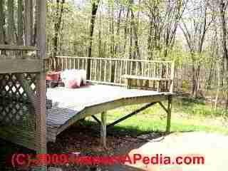 Deck & Porch Railing / Guardrailing Construction & codes ...