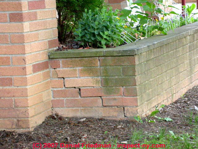 Fixing A Leaning Retaining Wall : How to measure the amount of leaning bowing or bulging
