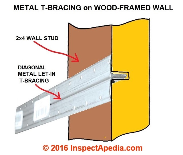 Metal Building Wind Bracing