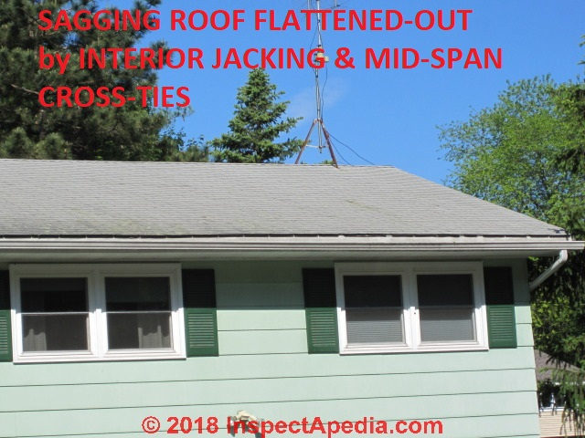 Sagging Roof / Rafter Repair Site-built rafter spreader + ... on mobile home reef, mobile home roof sealant products, mobile home shingles, mobile home trim, mobile home roof frame, mobile home roof coating, mobile home attics, mobile home campers, mobile home roof construction, mobile home beams, mobile home ceiling replacement, mobile home walls, mobile home drywall, mobile home roofing options, mobile home trusses, mobile home simple, mobile home roof over, mobile home pipes, mobile home concrete,