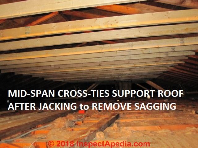 Sagging Roof Rafter Repair Site Built Rafter Spreader Mid Span Rafter Ties Smooth Wavy Roof