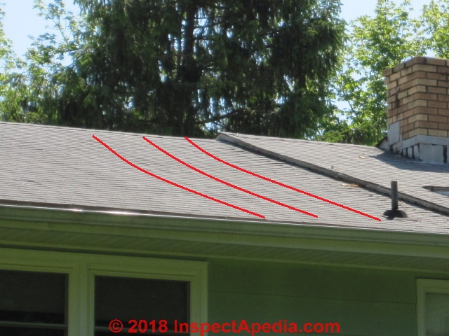 Sagging Roof / Rafter Repair Site-built rafter spreader + ... on mobile home beams, mobile home pipes, mobile home walls, mobile home drywall, mobile home concrete, mobile home simple, mobile home roof construction, mobile home roof sealant products, mobile home roof over, mobile home campers, mobile home reef, mobile home shingles, mobile home attics, mobile home trim, mobile home ceiling replacement, mobile home trusses, mobile home roof coating, mobile home roofing options, mobile home roof frame,