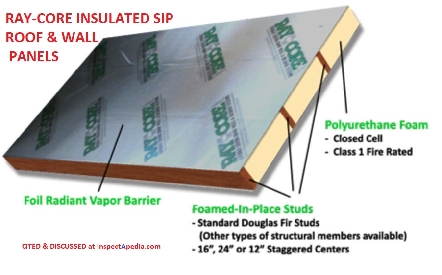 Sips Structural Insulated Panels Sources Procedures Stress Skin Panels In Timber Frame Modular Panelized Cathedral Ceiling Construction