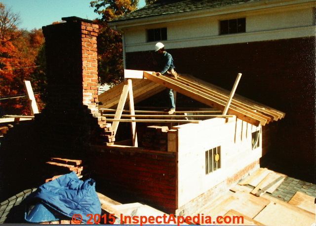 Roof Framing Definition Of Collar Ties Rafter Ties