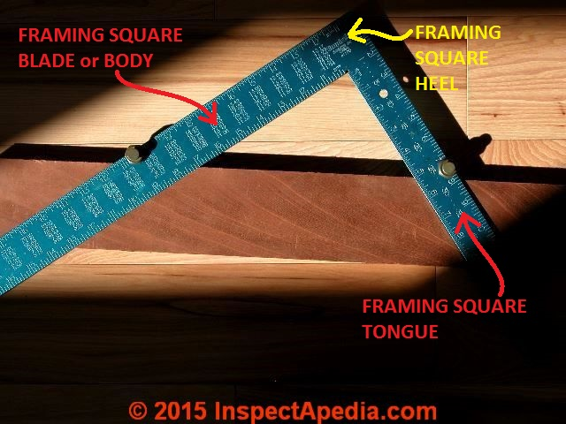 Framing Square Instructions Layouts Measurements Amp Cuts
