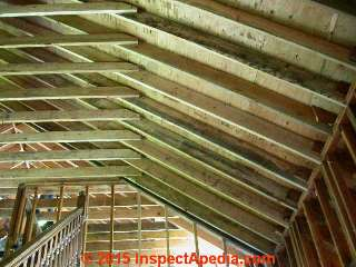 Roof Framing Definition Of Types Of Rafters Definition