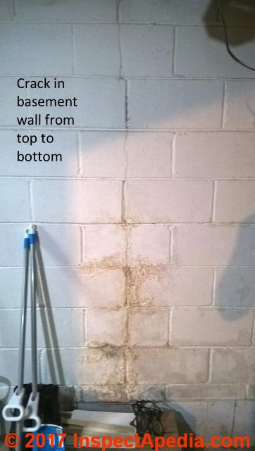 vertical crack in a concrete block wall cause repair - Crack In Basement Wall