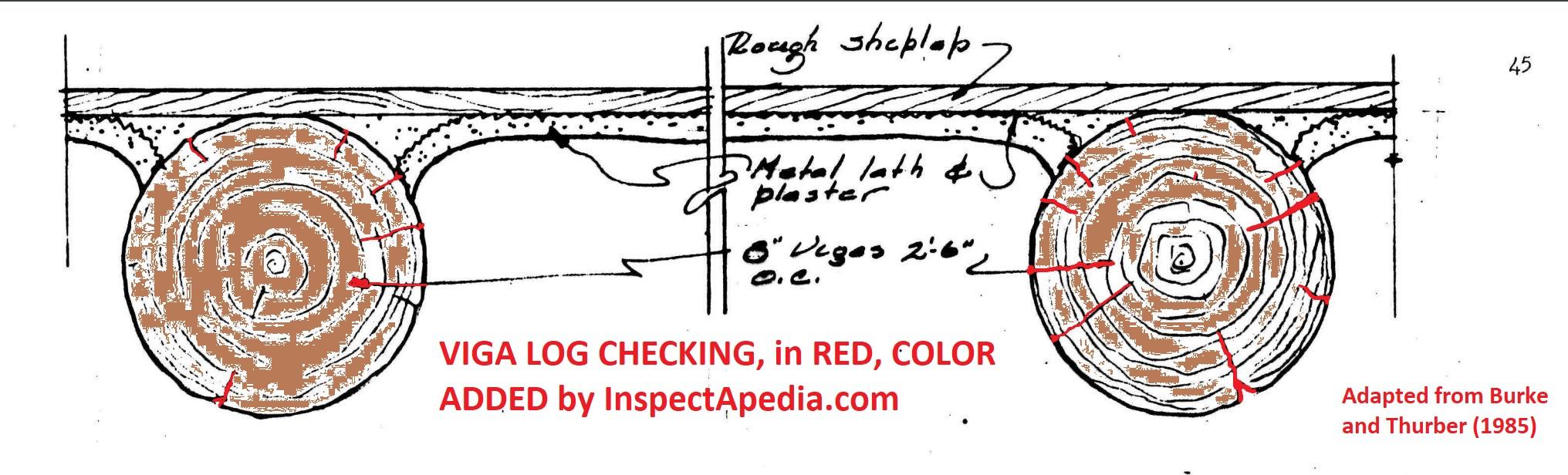Cracks & Splits in Wood Beams, Logs, Vigas, Posts - FAQs Cause