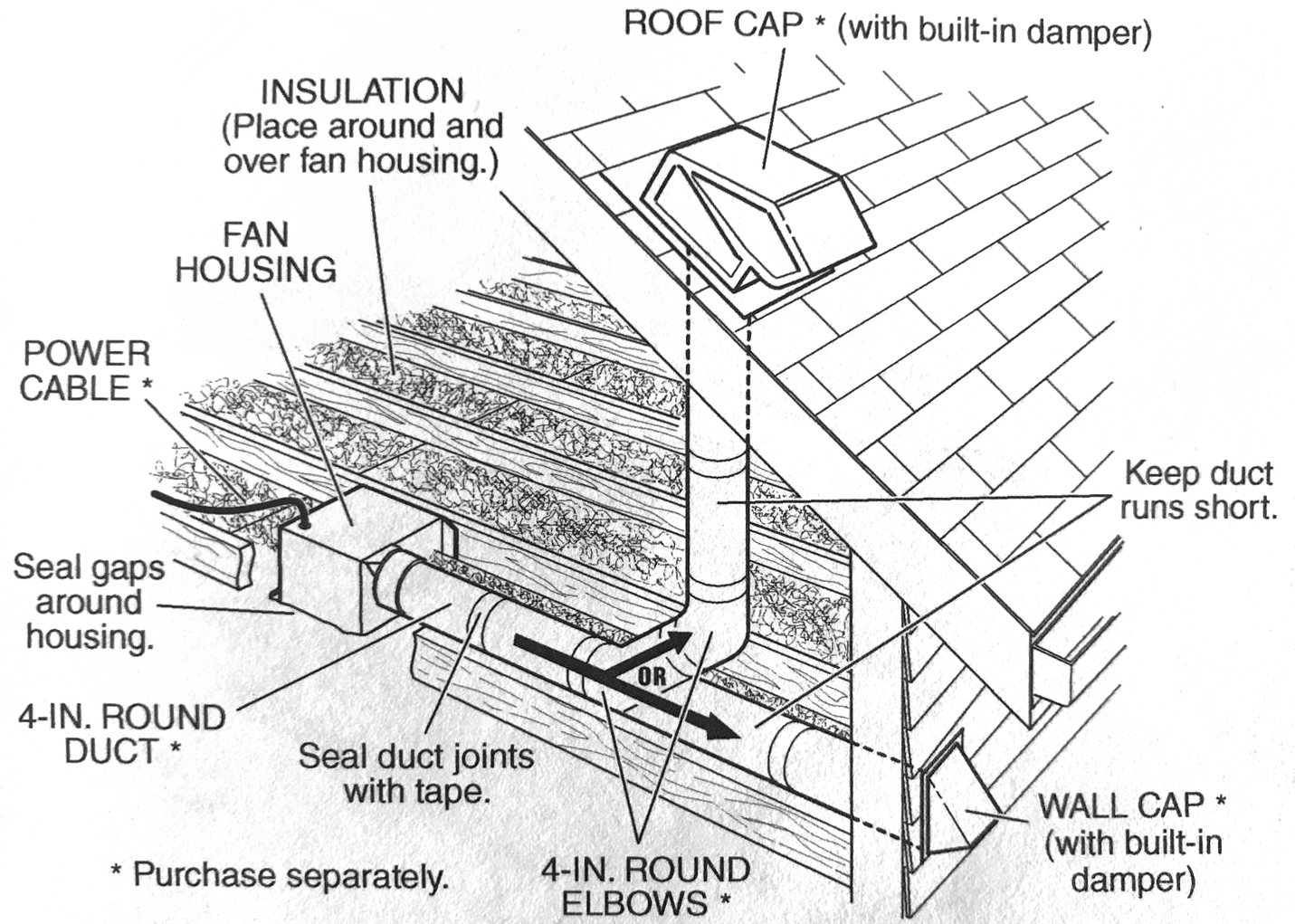Bathroom Ventilation Fan Duct Lengths: What are the ...