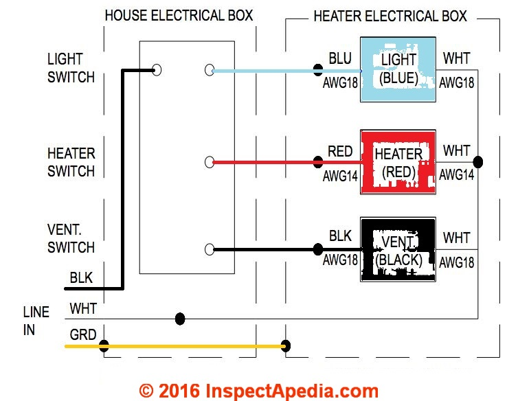 Guide to Installing Bathroom Vent Fans | Bathroom Combo Exhaust And Heater Unit Wiring Diagram |  | InspectAPedia.com