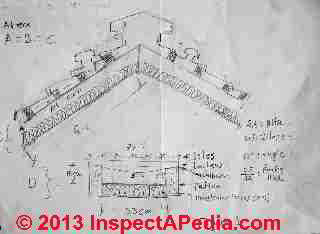 Cathedral roof ventilation sketch (C) Inspectapedia