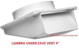 Bath Exhaust Fan Through Soffit Routing Bath Fan Out