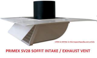 Bath Exhaust Fan Through Soffit Routing bath fan out ...