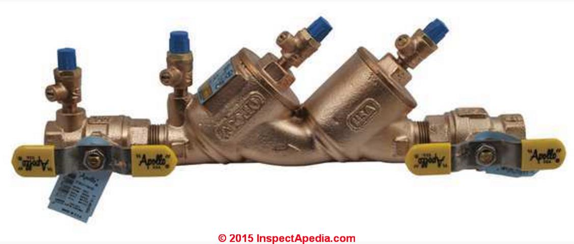 How do you replace a backflow water valve?