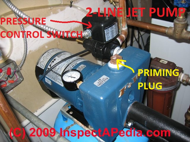 Troubleshoot Water Pumps Pressure Switches Other Causes Of Flow Trouble