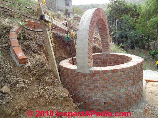Clay Well Rings Kerala