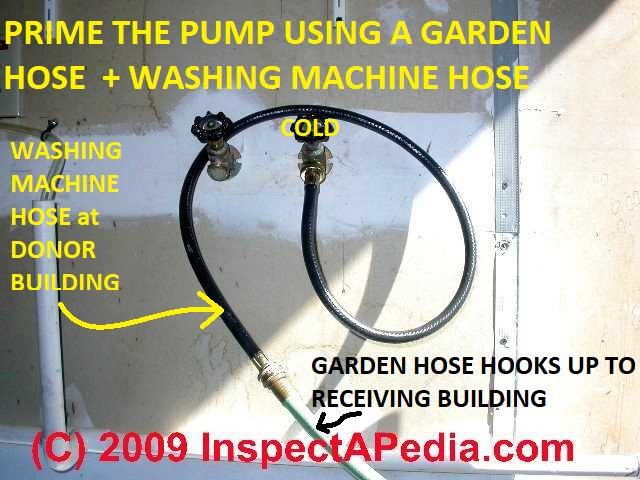 garden hose hook up I have a water heater in my garage closet we have no spigot to hook up a hose anywhere on the exterior of our townhome is it possible to use the water shutoff valve that has a spigot.