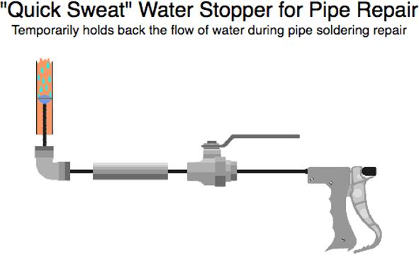 Water Stopper Tool : How to turn off the water in a building