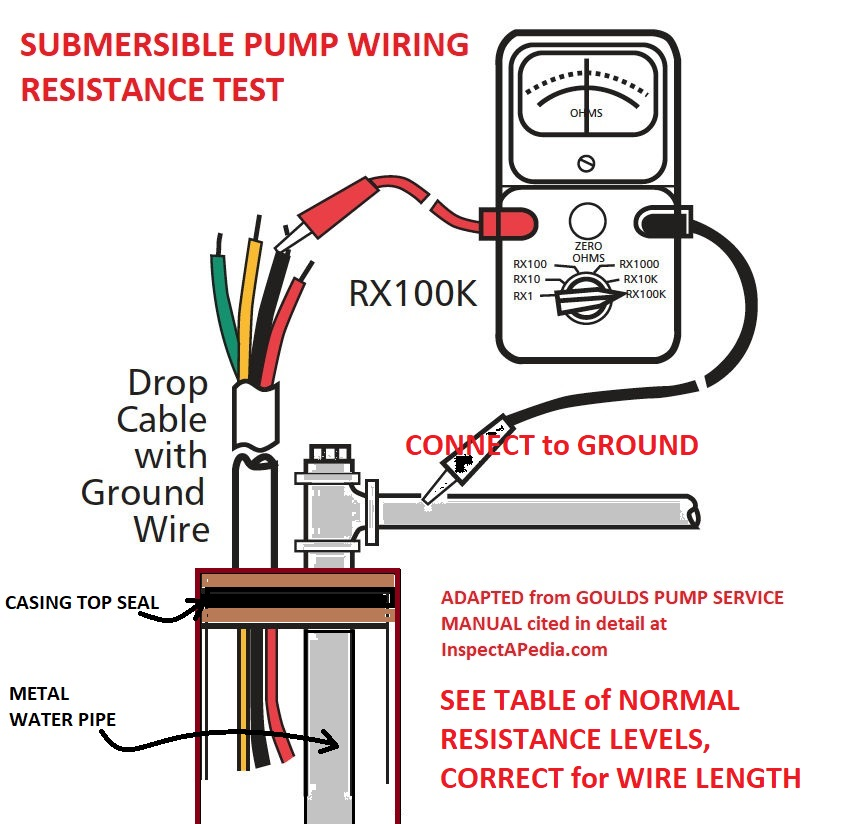 water pump wiring troubleshooting & repair pump wiring diagrams  inspectapedia.com