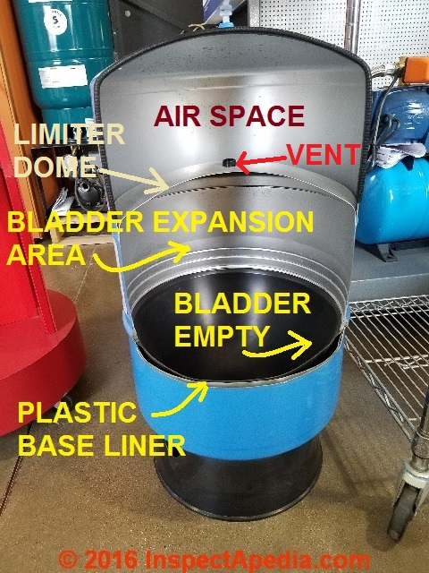 How To Repair Or Replace A Bladder Type Water Storage
