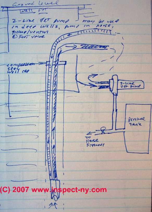 sta rite pump wiring diagram   28 wiring diagram images